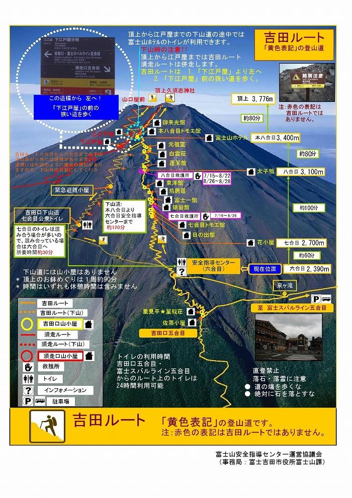 富士山吉田ルートの案内図